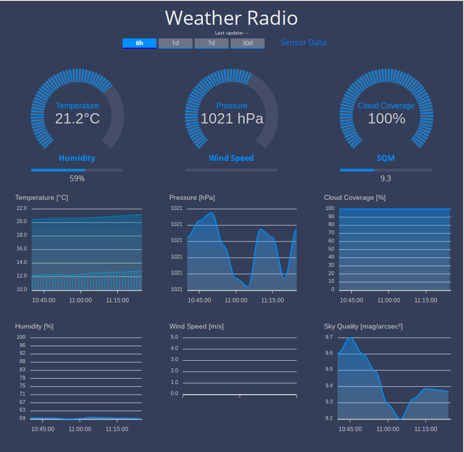 weatherradio.png