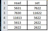 read_set.JPG