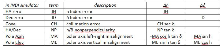 wallace_equatorial_terms.JPG