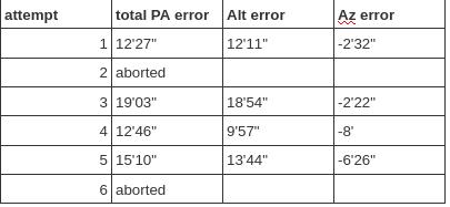 Screenshot2021-07-22at17-38-48EditPostInconsistentpolaralignmentresults-INDIForum.png